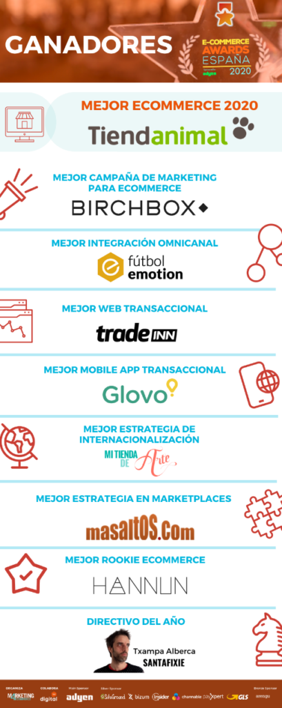 Ganadores Ecommerce Awards 2020-Just Retail