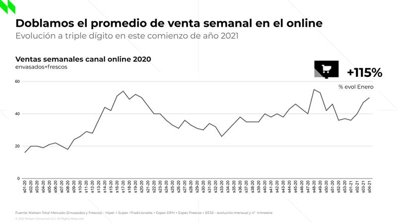 El panorama de un año atípico y las perspectivas de consumo en 2021 - Just Retail